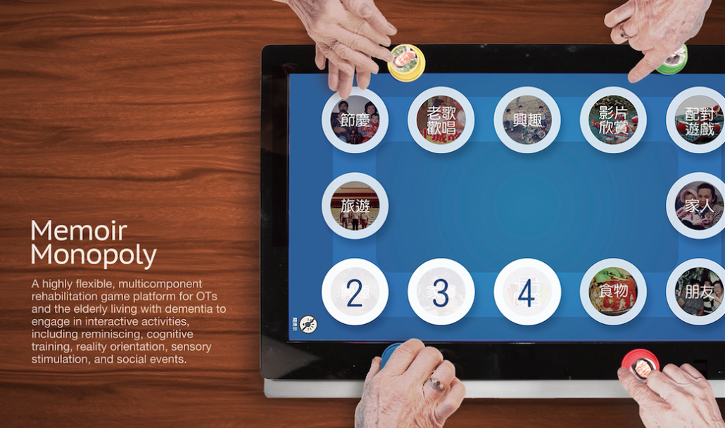 Memoir Monopoly 2 SCL Design Challenge