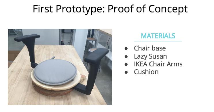 Sturdy Swivel Prototype SCL Design Challenge